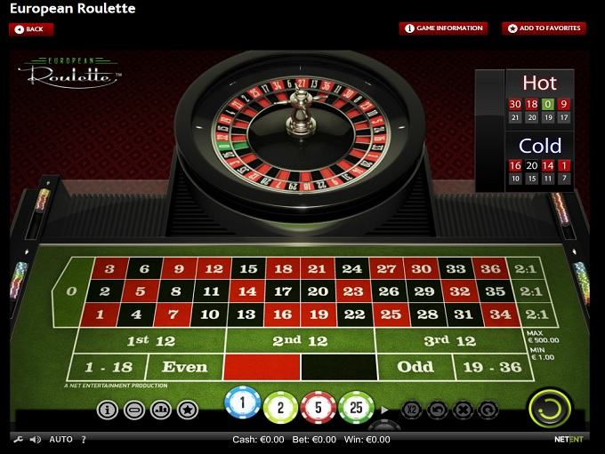 sands online casino gamers malta