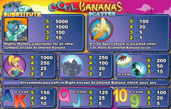 Cool Bananas Slot Pay Table