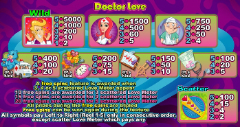 Doctor Love Pay Table