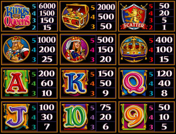 Free slots kings and queens