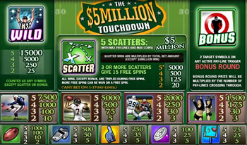 The $5 Million Touchdown Pay Table