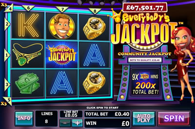 Everybody's Jackpot Online Slots