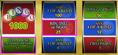 Play Bingo Bucks online at Vegas Tech Casinos!