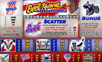 Evel Knievel Pay Table