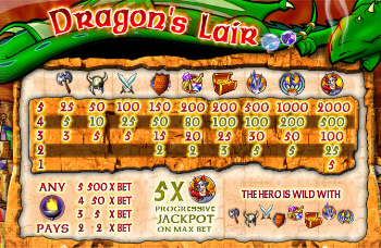 Dragon's Lair Paytable