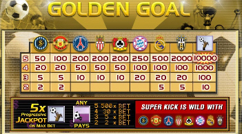 Golden Goal Paytable