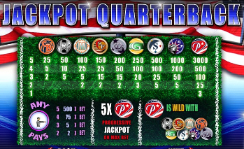 How Much to Succeed at Online Casino Slots?