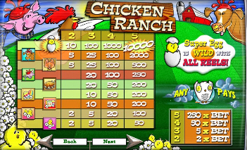 Chicken Ranch Paytable