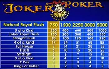 free online slots games joker poker