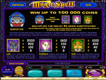 Magic Spell Online Slots Paytable