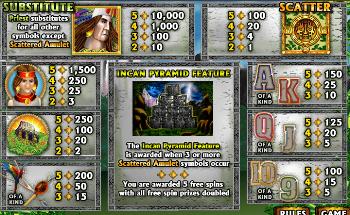 Pharaoh's Tomb Online Slot Paytable