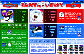 Santa-Paws Online Slot Paytable