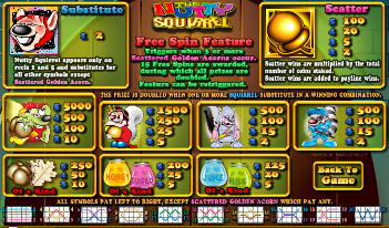 Nutty Squirrel Online Slot Paytable