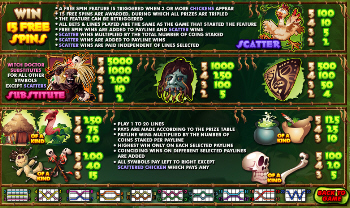 Witch Dr Online Slot Paytable