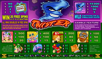 Twister Online Slot Paytable