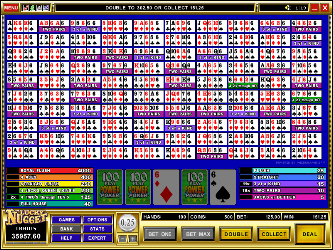 Aces and Faces 100-Hand Online-Video-Poker
