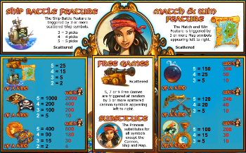 Pirate Princess Paytable