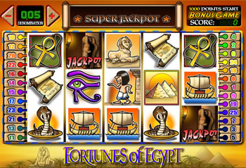 Fortunes of Egypt Online Slots