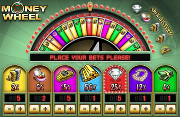 Money Wheel Online Video Game