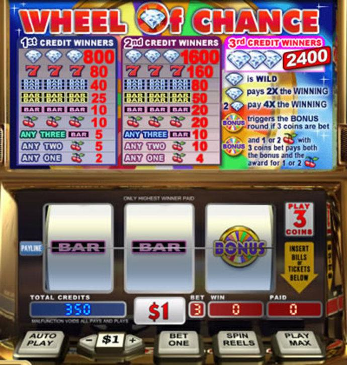 slot free games online book wheel