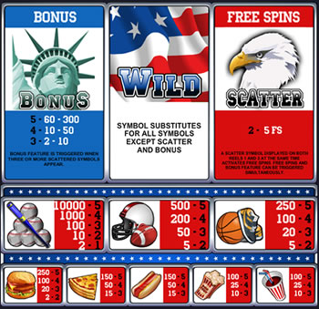 Douguies Delights Slot - Free Online Pragmatic Play Slots Game
