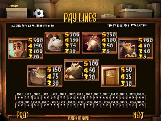 Ned and his Friends™ Slot Machine Game to Play Free in BetSofts Online Casinos