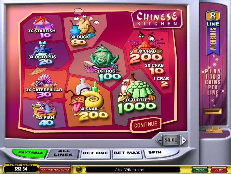 Chinese Kitchen Slots - Find Out Where to Play Online
