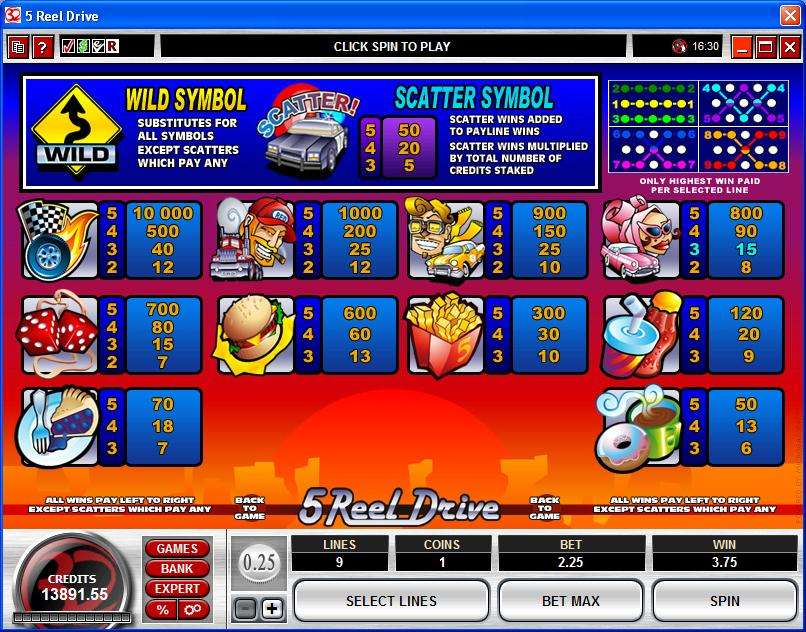 Play Casino Reels Slot at Casino.com New Zealand