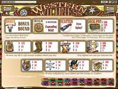 Western 20wildness 20paytable