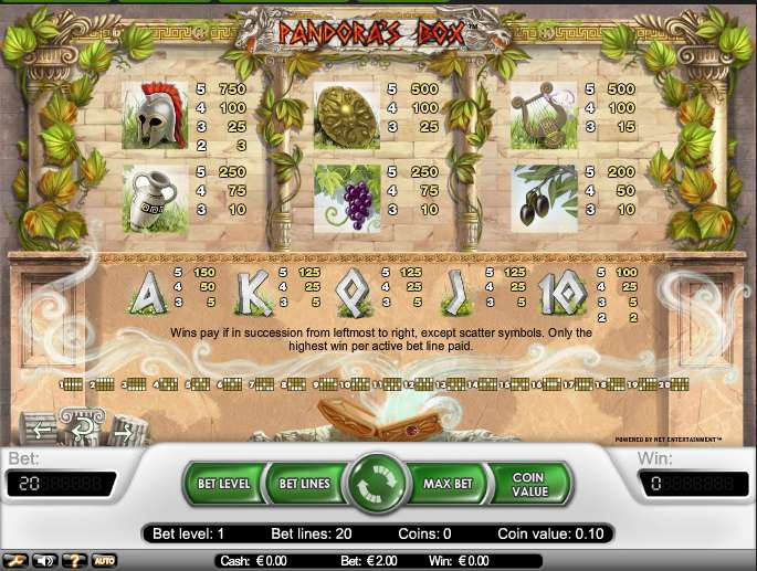 Pandoras Box - Greek Mythology Video Slot