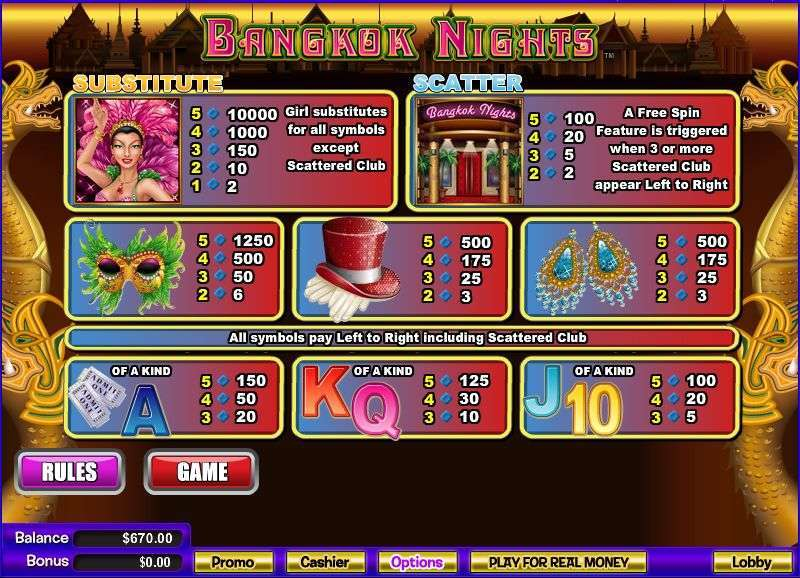 Amsterdam Red Light District Slot - Play for Free Online
